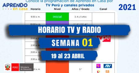 HORARIO 📺TV PERU y 📻RADIO NACIONAL SEMANA 01 - APRENDO EN CASA 2021