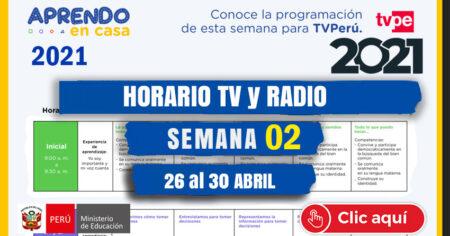 Horario 📺TV PERU y 📻RADIO NACIONAL SEMANA 02 - 2021